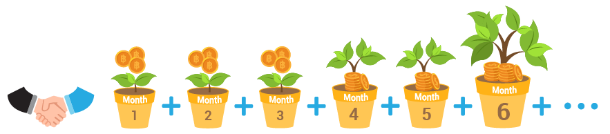 diagram_partner_benefit-01